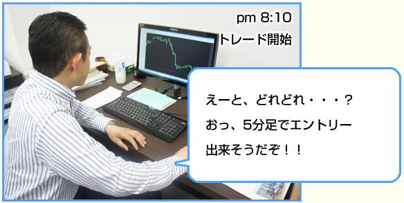 恋スキャFX・サラリーマントレード開始.PNG
