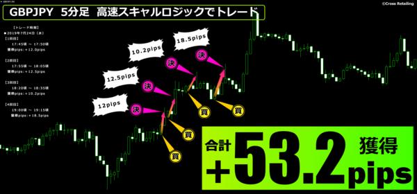 恋スキャFX・2019年7月24日53.2pips.png