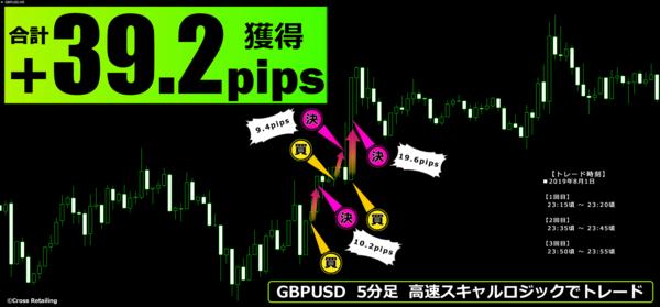 恋スキャFX・2019年8月1日39.2pips.png